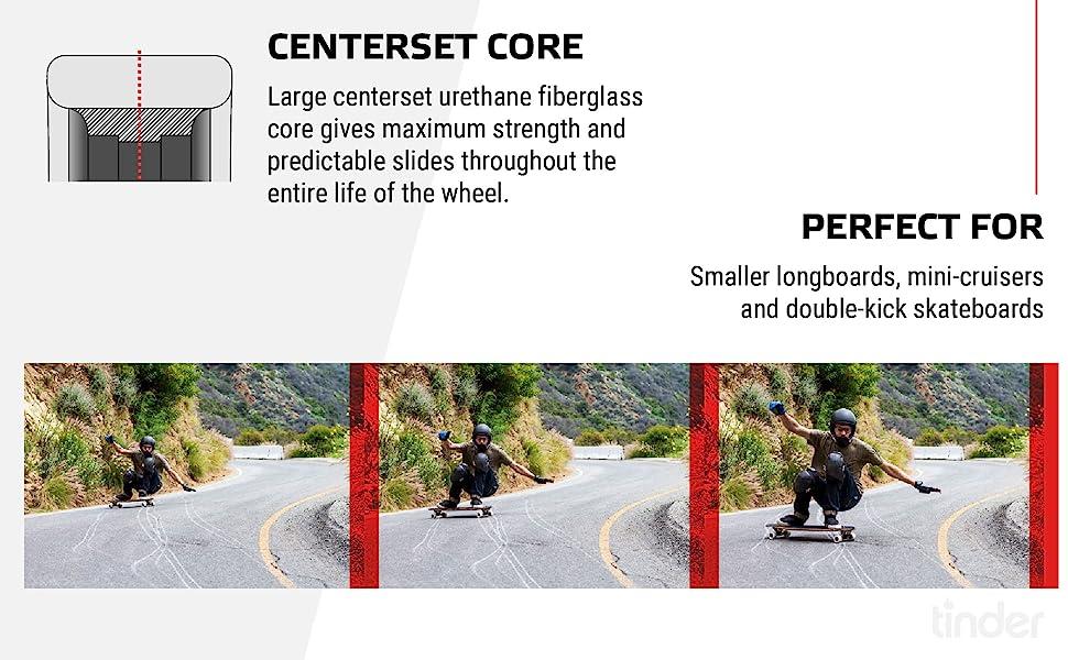 centerset