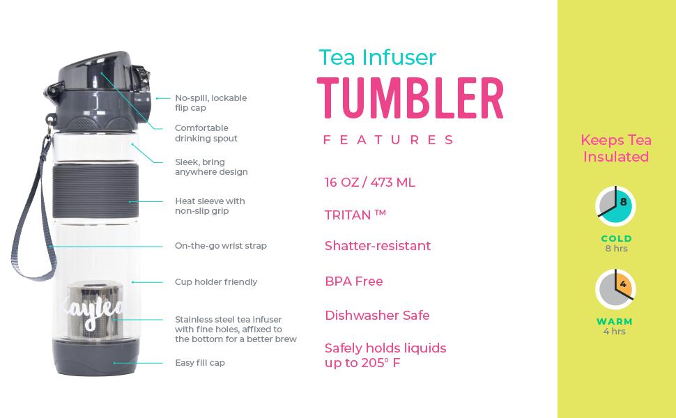 Grey Tumbler Feature Banner