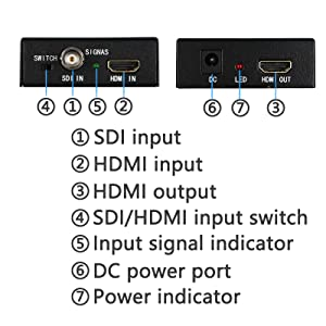 HDMI to HDMI Converter SDI to HDMI Converter Adapter Support SD/HD/3G-SDI Showing on HDMI Display
