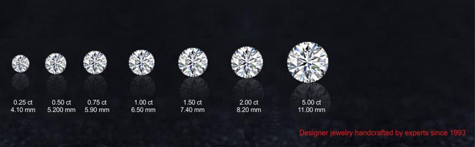 #diamondsizes