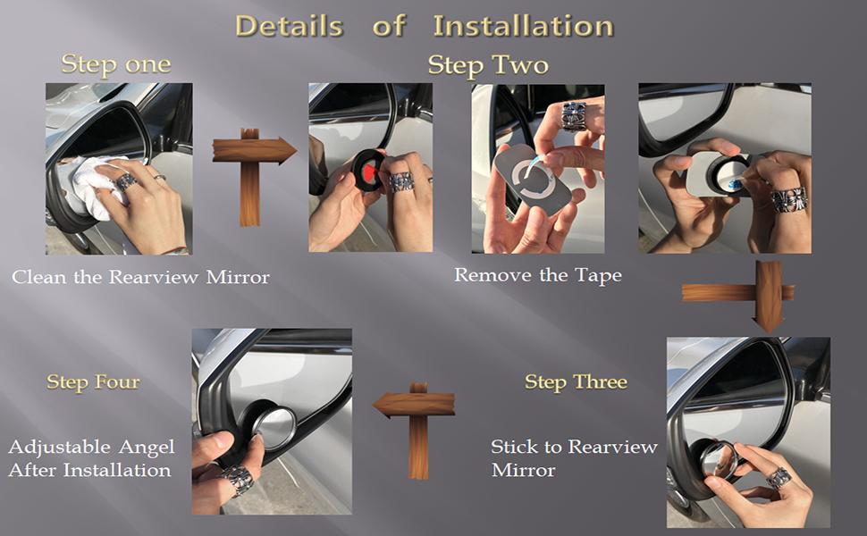 Details of Installation