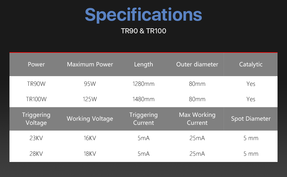 SPT TR Series 90-95W L1280mm Dia.80mm Laser Tube for CO2 Laser Engraving Cutting Machine