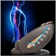 L-Track Massage