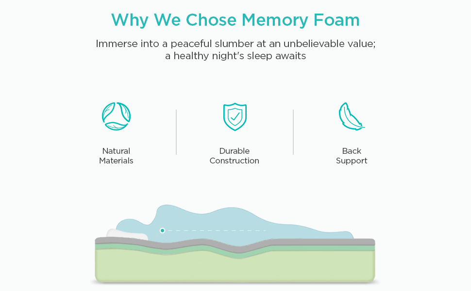 Why we chose memory foam. Natural materials, back support and durable construction
