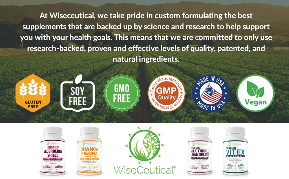 Wiseceutical Pride