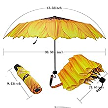 umbrella size