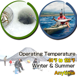 portable fish finder ice fishing