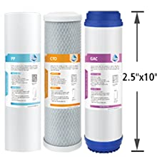 pre-filter replacement set