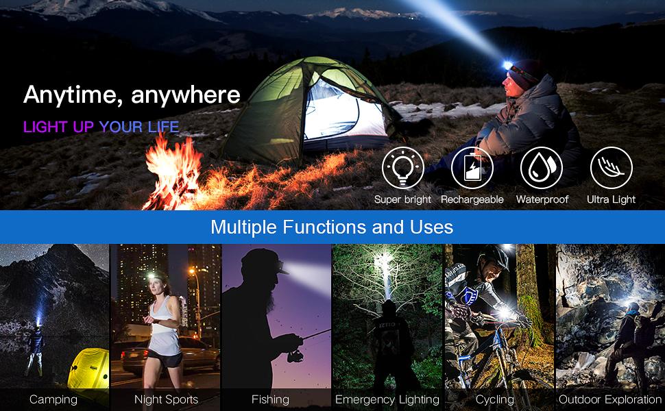 led headlamp headlamp head flashlight bright flashlight head lights flashlight head lamps outdoor