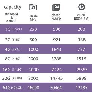 Thumb drive 8GB/16GB/32GB/64GB