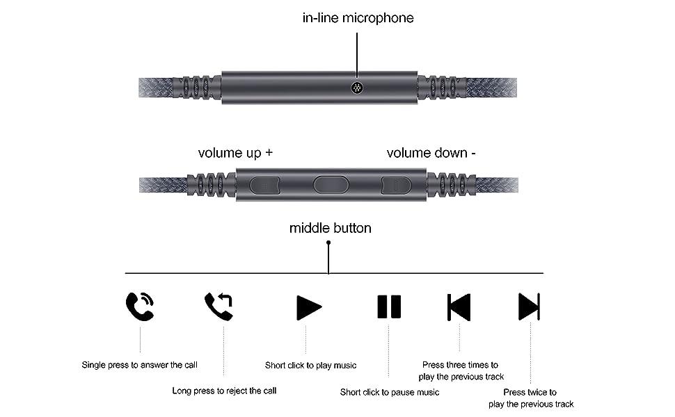 bose headphone cord