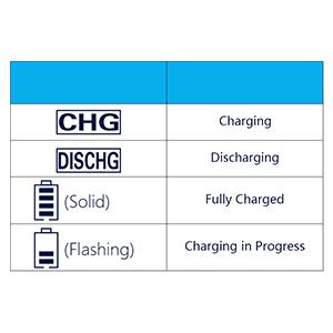 rechargable batteries AA