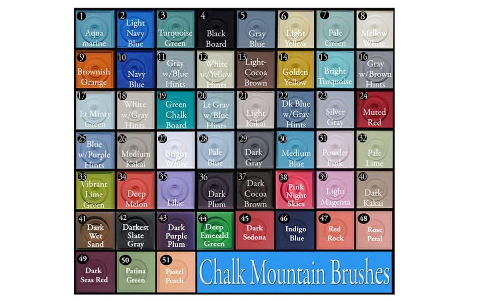 Chalk Paint, Paint, Chalk Furniture Paint, Diy, DIY Paint, furniture paint
