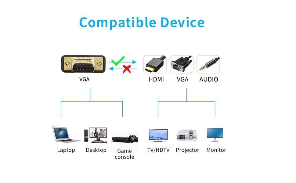 VGA to VGA HDMI converter