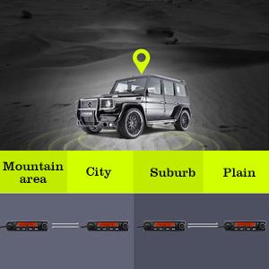 mobile transceiver car