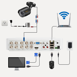 1080P lite dvr record security system