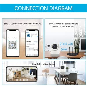 easy to install wifi security home camera
