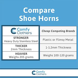 18 inch shoehorn comparison