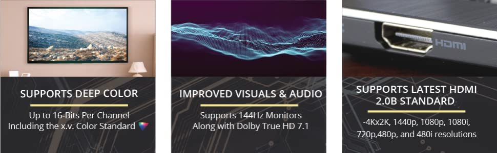 Supports deep color: Up to 16 bits per channel. Improved Visuals & Audio. Supports latest HDMI 2.0B