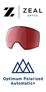replacement lenses snow goggles, ski goggles, snowboard goggles, photochromic, polarized