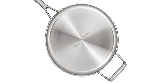 Sautee pan, frying pan, sauce pan, pasta pot, soup pot