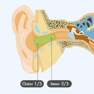 earplugs ear plugs for sleeping soft foam ear protection for small ears