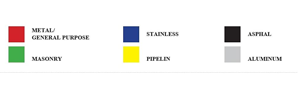 INDUSTRY STANDARD COLOR CODING