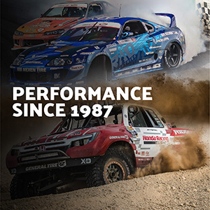 performance since 1987