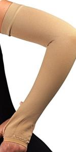 Truform-OTC lymphedema sleeve and gauntlet