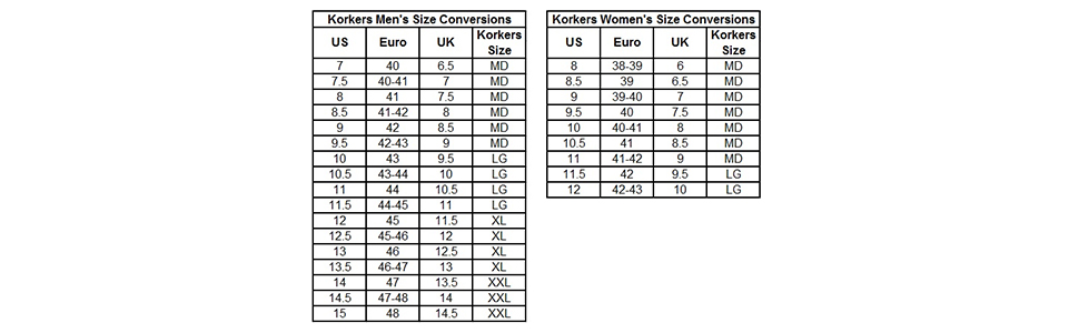 korkers mens size chart for boots and soles
