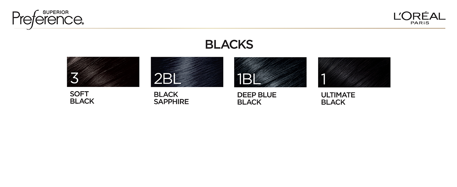 excellence hair color, permanent hair color, at home hair dye, how to dye hair, long lasting color