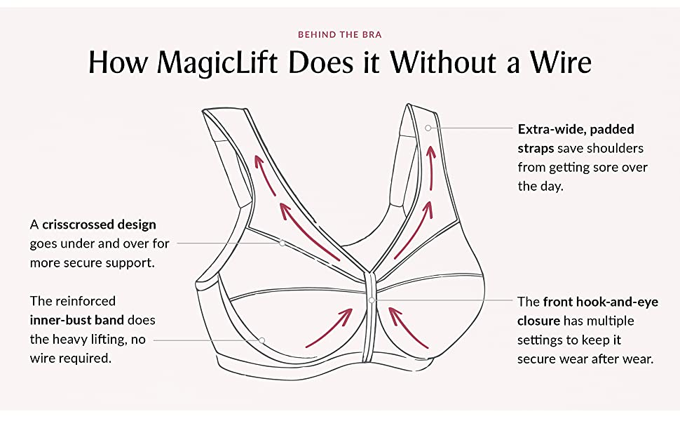 The Front Close Wire-Free Support Bra magic lift everyday bra hook closure recovery surgery bra
