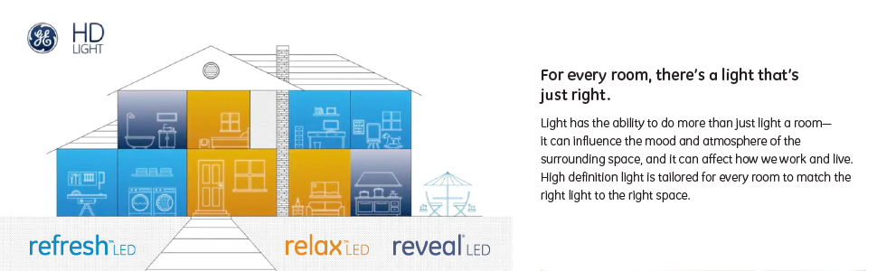 For every room there is a light that is just right. Find yours with GE Lighting.