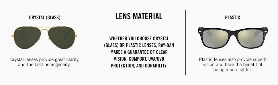 Lens material, crystal lens, glass lens, plastic lens