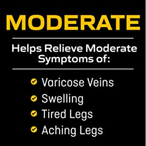 Moderate Compression