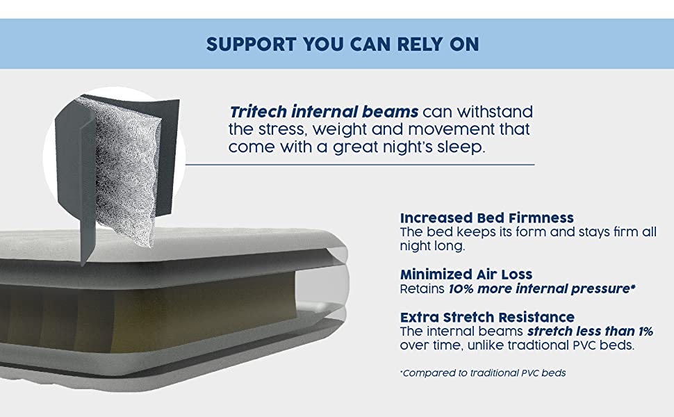 tritech internal beams sturdy supportive airbed firmness extra stretch resistance