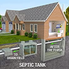 septic packs septic septi pac septic system treatment rid-x septic-pacs ridx septi-pacs