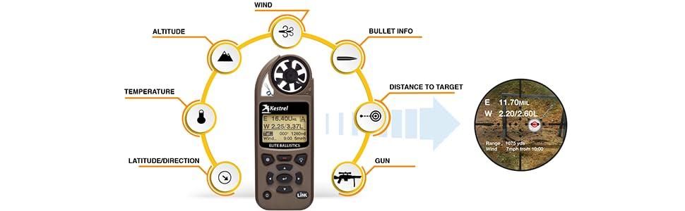 Kestrel 5700 Elite environmental meter with Applied Ballistics for long range shooting