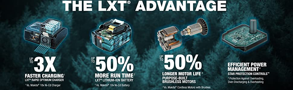 the lxt advantage faster charging more run time longer motor life star protection controls battery