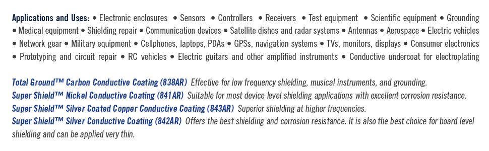 Acrylic conductive coating shielding applications and uses