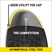 steel toe, keen work boot, safety toe