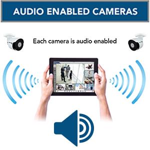 Audio Enabled Cameras