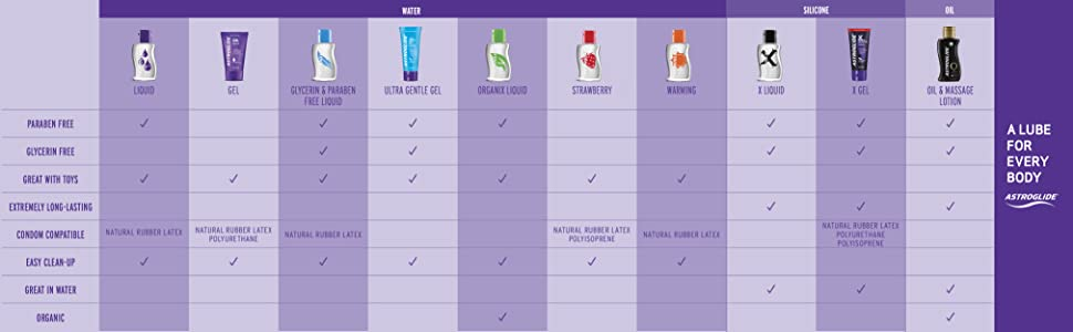 shibari premium personal lubricant,shibari personal lube,shibari personal lubricant,astroglide lube