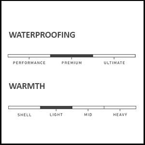 waterproof warm