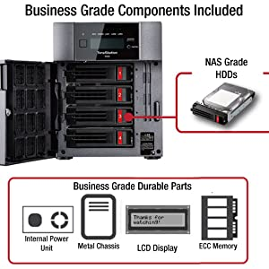 Business Grade Components