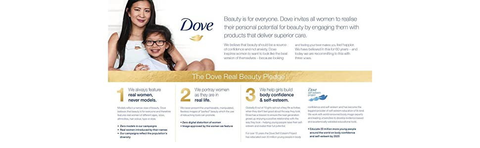 The Dove Beauty Pledge