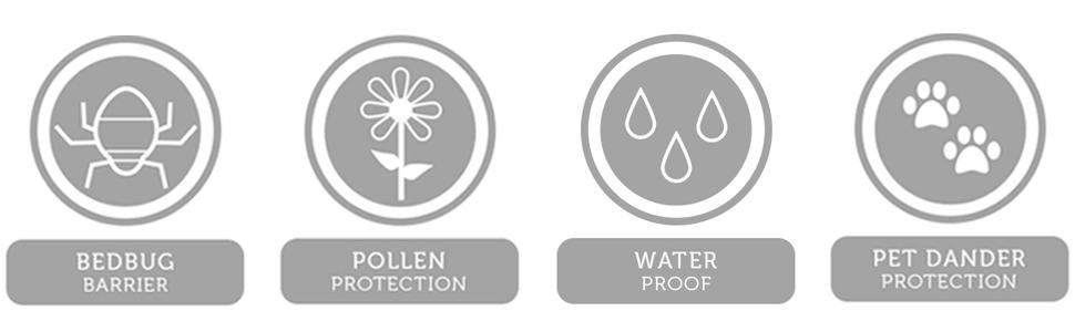 Bedbug Barrier. Pollen Protection. Waterproof. Pet Dander Protection.