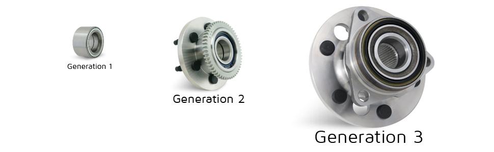 WJB, Automotive, Wheel, Hub, Assembly, Generation 1, Gen 1, Generation 2, Gen 2, Generation 3, Gen 3