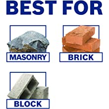 Masonry, Brick and Block Drill Bits