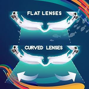 neoprene goggle strap cover for kids, neoprene goggle strap cover for children, goggle strap cover